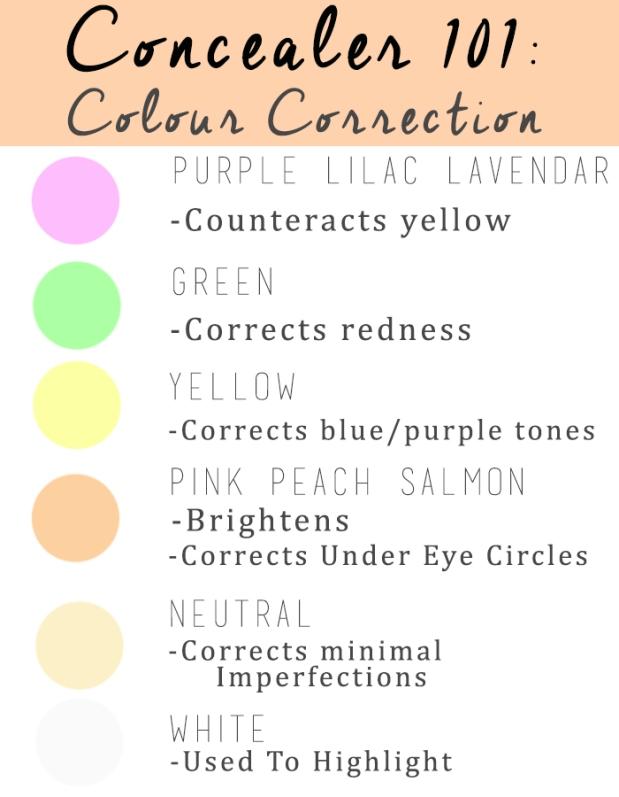 colour-correction