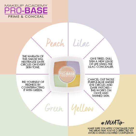 mua-pro-base
