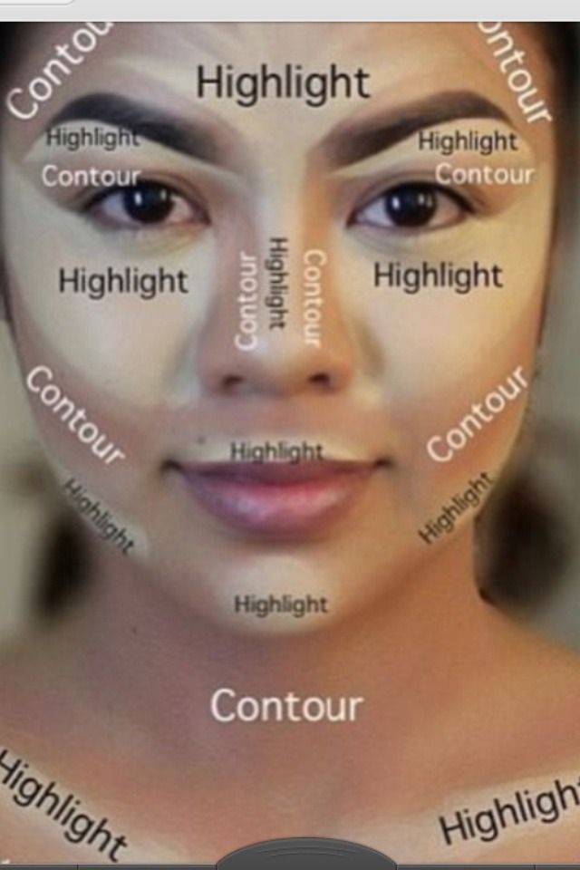 Contour and Highlight – THE RULES – Musings of a Makeup Junkie