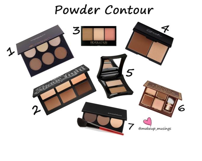 Powder Contour
